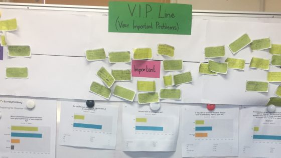Inquiry journey wall